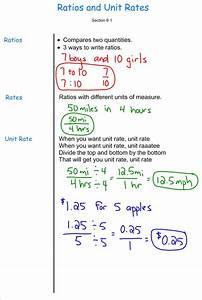 Unit Rate And Ratios - 7th Grade Pre-algebra