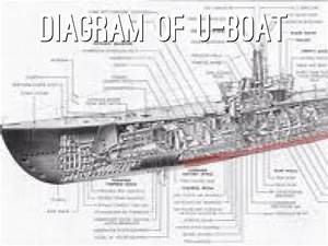 Ww2 German U Boat Diagrams