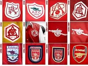 Arsenal Badge History