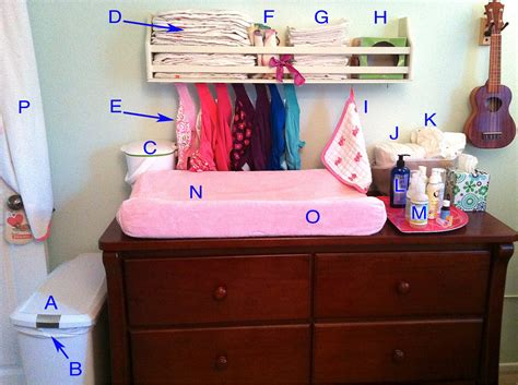 Everything You Need To Set Up A Cloth Diaper Changing Station Ivory Chest Of Drawers Next St James 5 Drawer Narrow Dresser Ironton 1 Tool Cart Plastic On Wheels Uk Apothecary Small Types Antique Pulls Runners For Hygena Kitchen Wooden Watch Box With