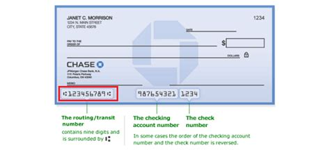 Chaise Number by Check Routing Number Diagram Unlimited Access To