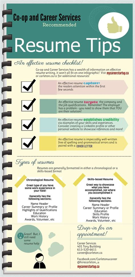 top 5 infographics on how to write resume a listly list