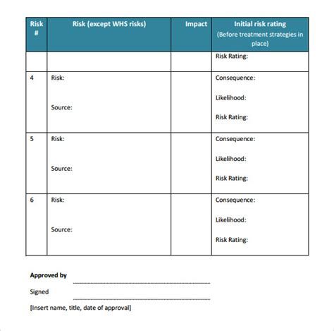 Document Management Strategy Template by 29 Images Of Risk Management Document Template Kpopped