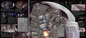 How Did The Death Star Move