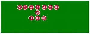 Offensive Formation  U2013 T