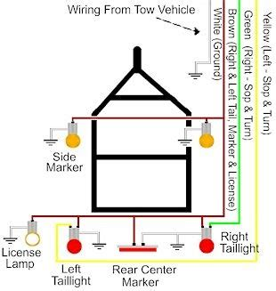 Typical Trailer Wiring Diagramcircuit Schematic Diagram by Identify Diagram Trailer Wiring Electrical Connections Boat