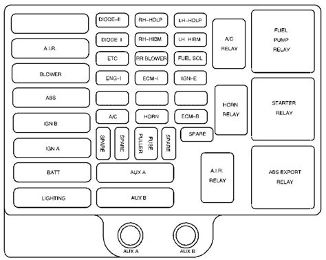 2009 Chevy Expres Fuse Box by Circuit Diagram On 99 Chevy Express Fuse Box Wiring