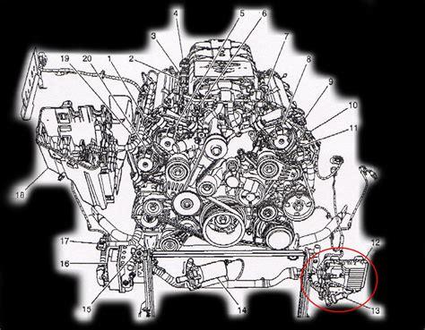 1996 Corvette Engine Compartment Diagram by Computer Location Diagrams
