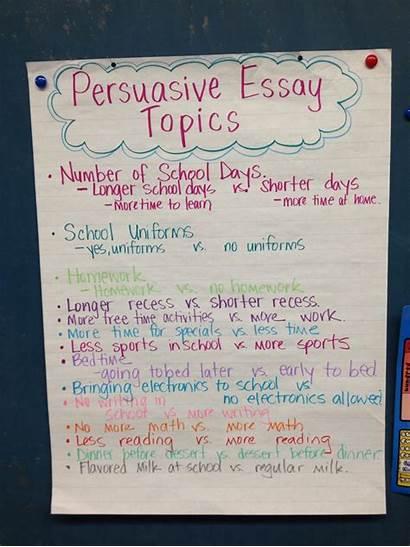 Essay Persuasive Example Topic Topics Argumentative Speech