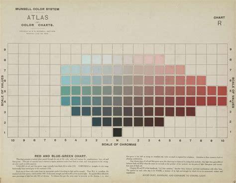 25 best ideas about munsell color system pinterest color wheel design colour wheel
