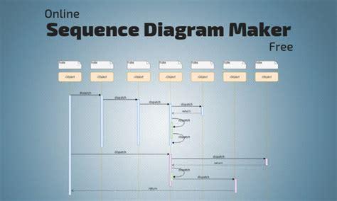 sequence diagram maker websites