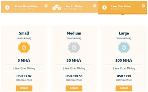 bitcoin cloud mining calculator crypto mining calculator what is artificial intelligence
