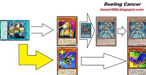 Xyz Cannon Deck Duel Links by Dueling Quot C Quot Learn Your Abcs Part 3