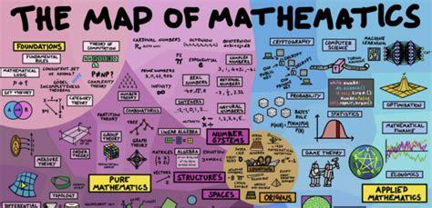 infographics show    fields  biology