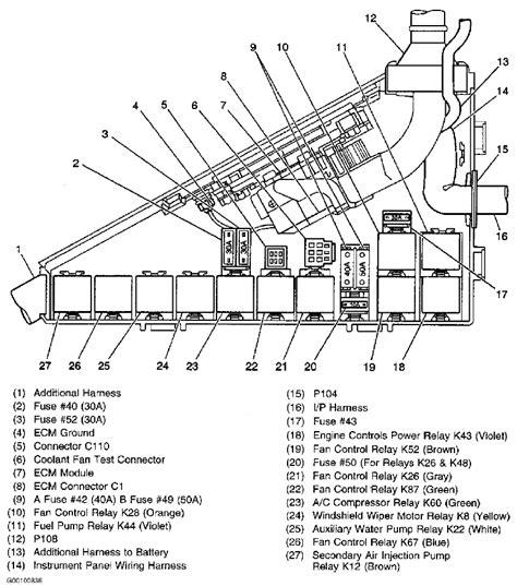 1997 Cadillac Catera Fuse Box Diagram by Cadillac Catera Radio Fuse