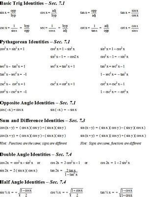 Pythagorean Identities Cheat Sheet  Trig Identities