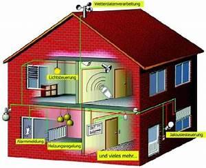 Elektroinstallation Im Haus : elektro weier in neuss ~ Lizthompson.info Haus und Dekorationen