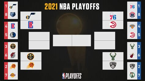 The us women's national team will begin tournament play at the olympics on july 21. 2021 NBA playoff bracket: Second-round dates, times, live ...