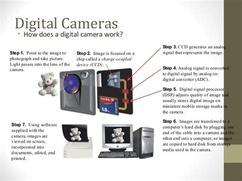 About Digital Cameras Learn About Digital Cameras With
