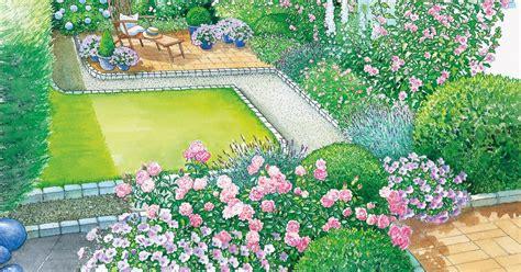 Garten Gestalten Hauswand by Gestaltungsideen F 252 R Einen Rasenstreifen Mein Sch 246 Ner Garten
