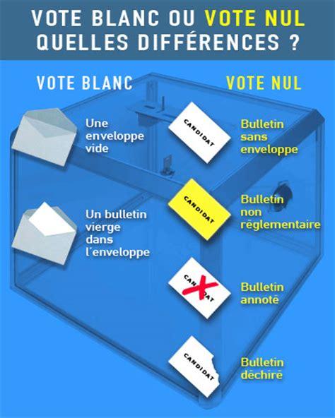 composition bureau de vote francia rekord több mint 4 millió érvénytelen szavazat