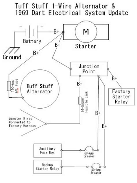 Automotive Charging System Wiring Diagram by Hotsy Wiring Diagram Wiring Diagram Fretboard