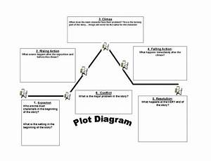 45 Professional Plot Diagram Templates  Plot Pyramid   U1405