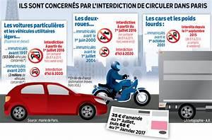Plan Anti Pollution Paris : mesures antipollution paris les automobilistes contre attaquent le parisien ~ Medecine-chirurgie-esthetiques.com Avis de Voitures