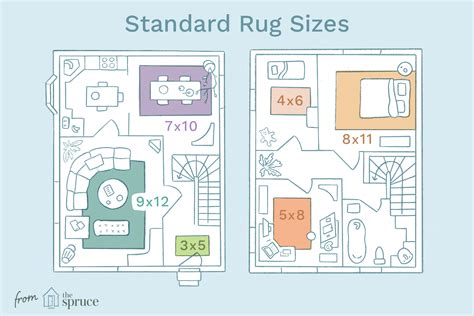 Area Rug Size by How To Select The Right Size Area Rug