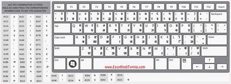 hindi font   install hindi font