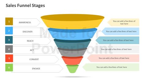 marketing funnel template sales funnel stages powerpoint template