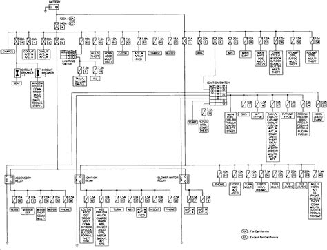 Where Can Find Fuse Diagram For Nissan Maxima Gle