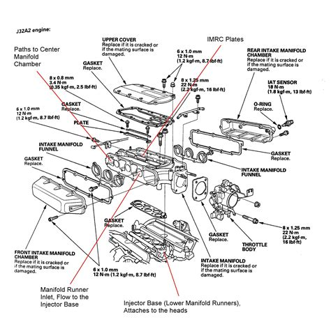 2000 Acura Rl Engine Diagram by Mystery Mod Autocarparts Page 3 Acurazine Acura
