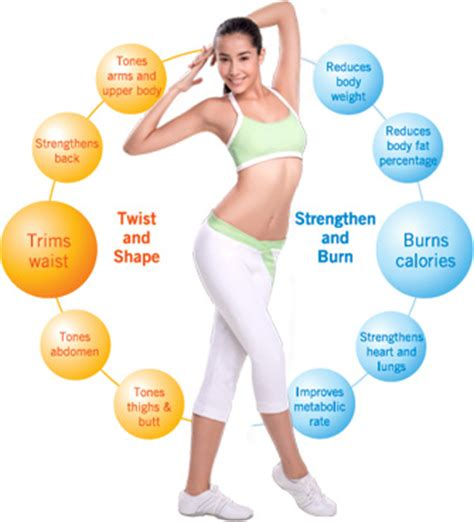How Often To Exercise For Weight Loss