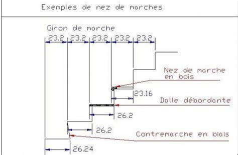 formule de blondel escalier escalier b 233 ton possible 63 messages page 2