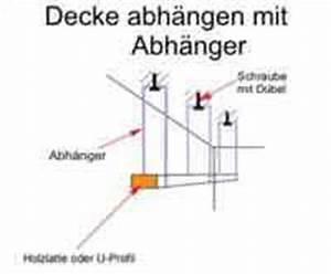 Preise Trockenbau Decke Abhängen : decke abh ngen material und anleitung ~ Michelbontemps.com Haus und Dekorationen