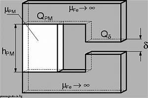 Steuerklasse 4 Faktor Berechnen : der magnetische kreis mit permanentmagnet ~ Themetempest.com Abrechnung
