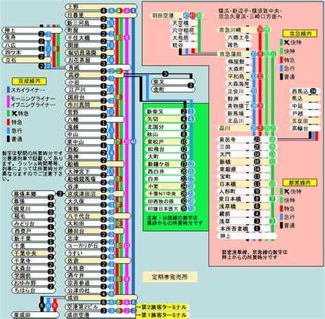 京成 本線 路線 図