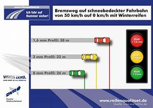 Bremsweg Berechnen Physik : winterreifen sind unerl sslich f r eine sichere fahrt im winter ~ Themetempest.com Abrechnung