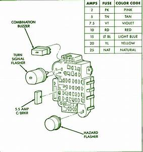 1993 Jeep Cherokee Flasher Fuse Box Diagram  U2013 Circuit