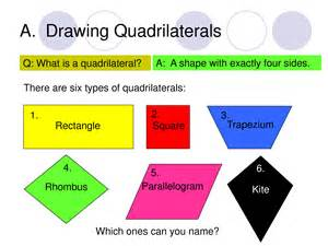 Quadrilateral Shapes and Names