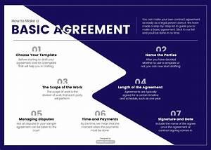 15  Free Basic Agreement Templates