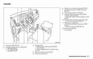Nissan Cube Owners Manual 2009