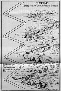Diagram Of Communicating Trenches From Elements Of Trench Warfare  1917