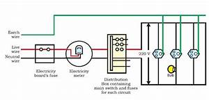 Domestic Electrical Wiring Circuits : draw a schematic labelled diagram of a domestic electric ~ A.2002-acura-tl-radio.info Haus und Dekorationen
