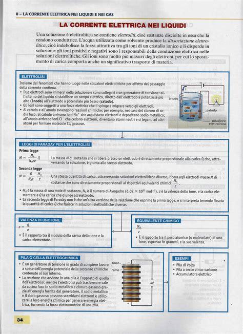 test fisica zanichelli chimica fisica zanichelli pdf