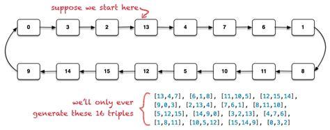 Js Math Random Ceil by Math Random Javascript Javascript随机数 教程 W3cplus