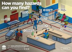 Interactive Safety Hazard Diagram Downloads And