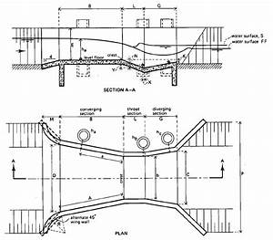 Parshall Flume Profile  Top  And Plan View  Bottom