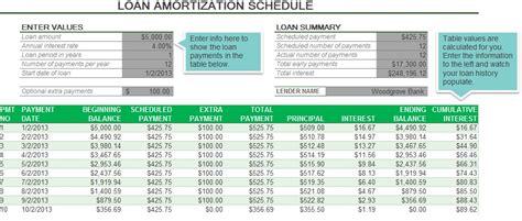 loan amortization table calculator loan amortization schedule calculator template sle